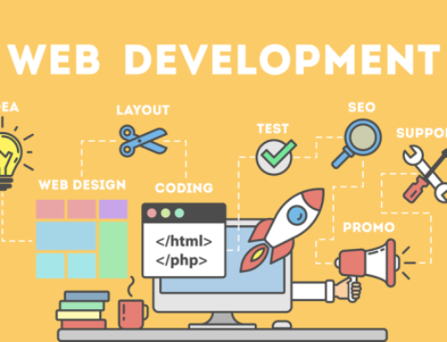 How Website Development Services Help In Getting Greater Returns And Benefits?